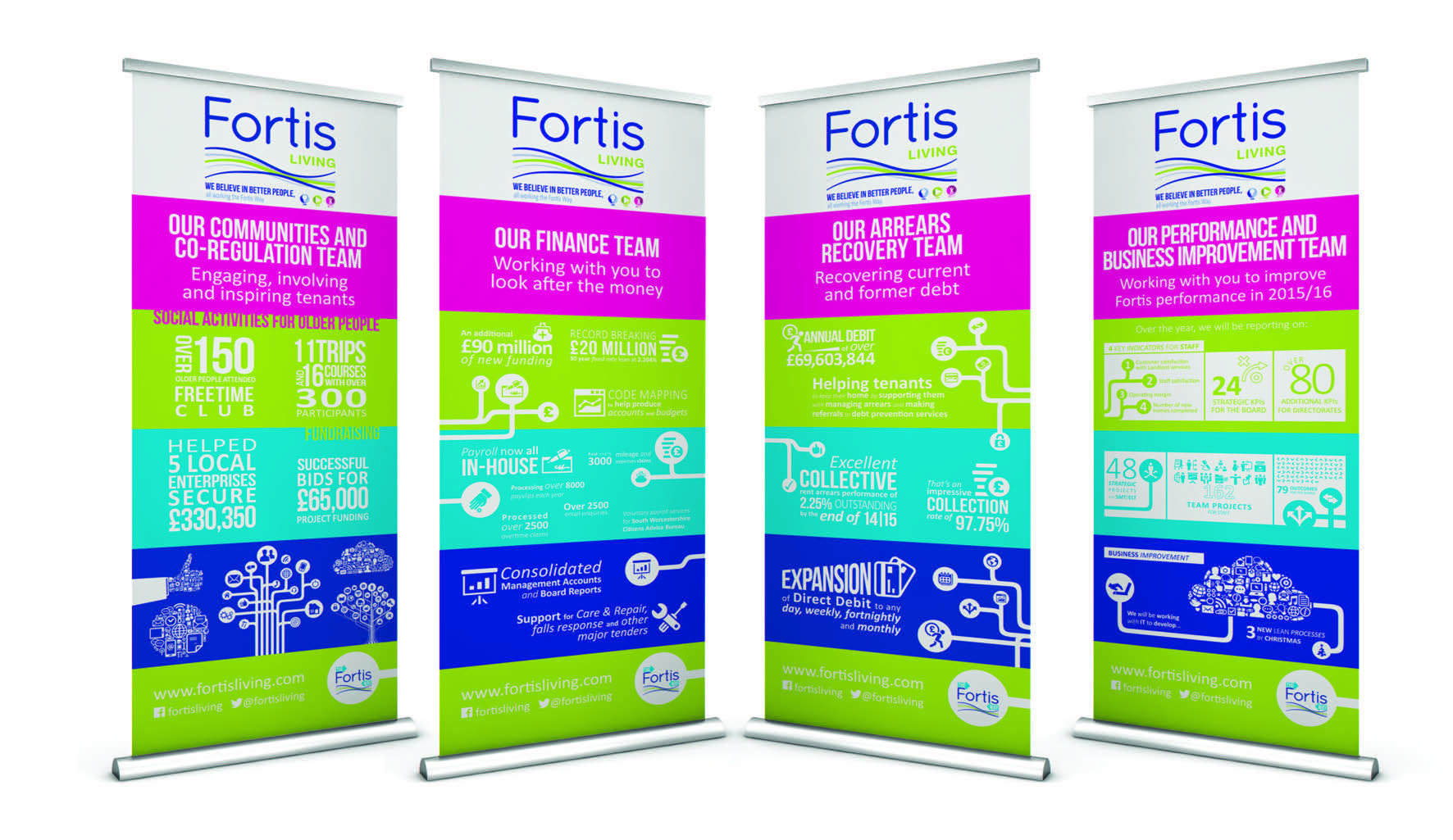 Fortis banners
