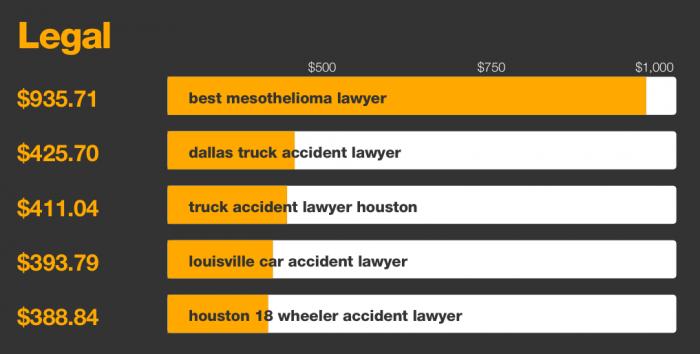 Legal-700x354